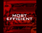 Most Efficient